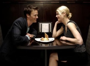 The first date – where do you go?